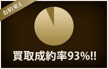 買取成約率93%